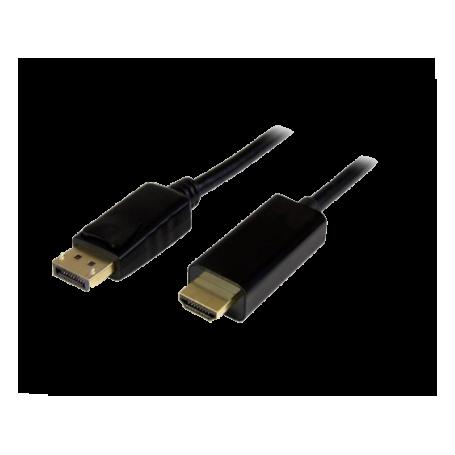 Deltac DisplayPort naar HDMI kabel